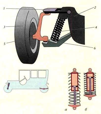 Схема устройства задней подвески (а - амортизатор без нагрузки; б - амортизатор под нагрузкой): 1 -верхний рычаг; 2...
