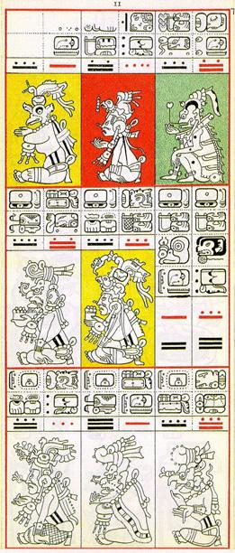 майя прорисовка