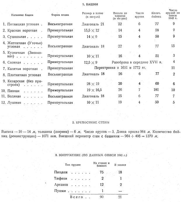 Троице-Сергиева монастыря