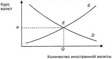 рипл криптовалюта график-16